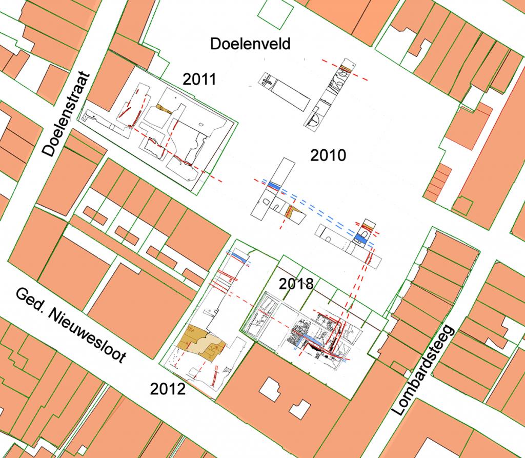 Opgravingen met 12de-eeuwse resten: blauw greppels, bruin turfplaggen van tuinwallen en een huisplatform, rode lijnen vlechtwerk-hekken